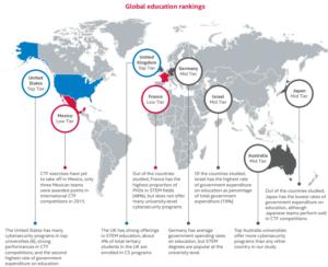 global-sec